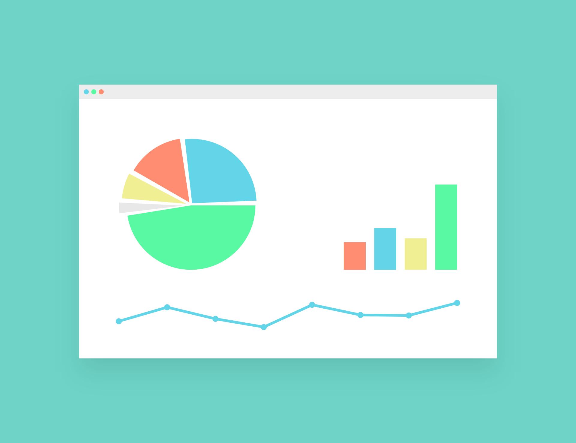 AdWords beheer interface
